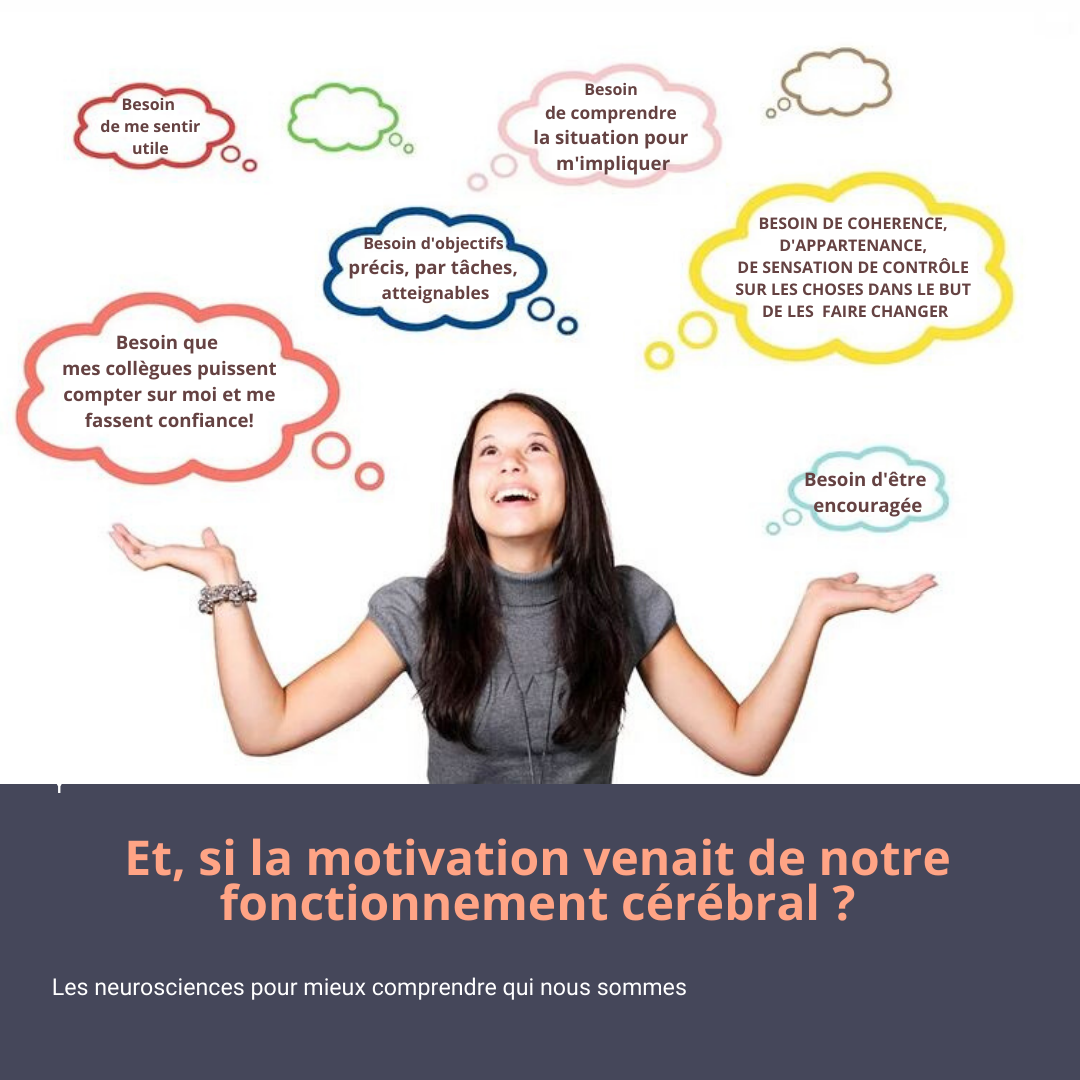 NeuroscMotivationCerveau